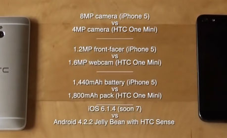 HTC-One-Mini-vs-iPhone-5-3