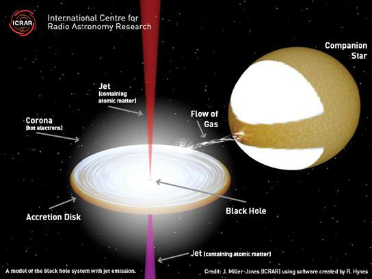 what happens inside a black hole - photo #18