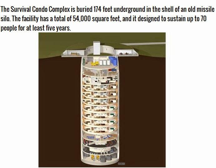 Bunker Condom Surviving Doomsday (1)