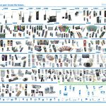 Nokia phones history in images