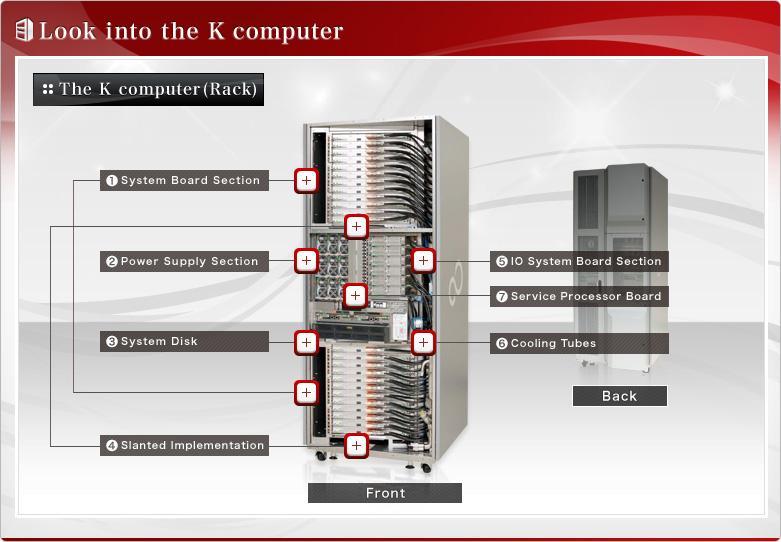 Fujitsu-K Supercomputer 2