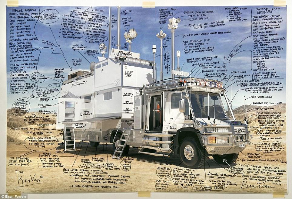 Kiravan the Ultimate Camper Van 2