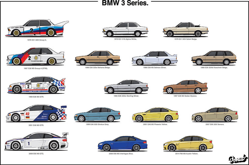 Cheap Luxury Cars >> The Evolution of the BMW 3 Series
